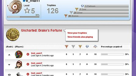 Porównywanie trofeów poprzez www już niedługo