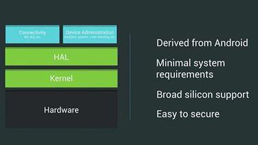 Projekt Brillo – czyli dalsze starania Google o zdobycie na własność IoT