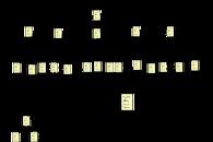 2. DNS - cz. 1 - Działanie systemu i instalacja usługi w Windows Server 2012