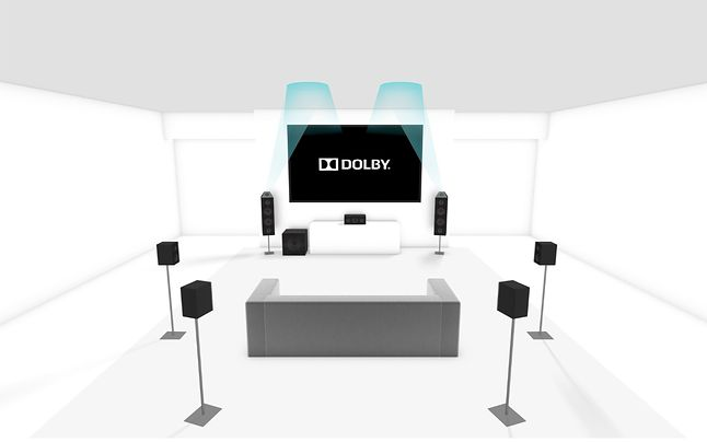 Przykładowa konfiguracja Dolby Atmos w 7.1.2 z głośnikami wysokościowymi, fot. Dolby