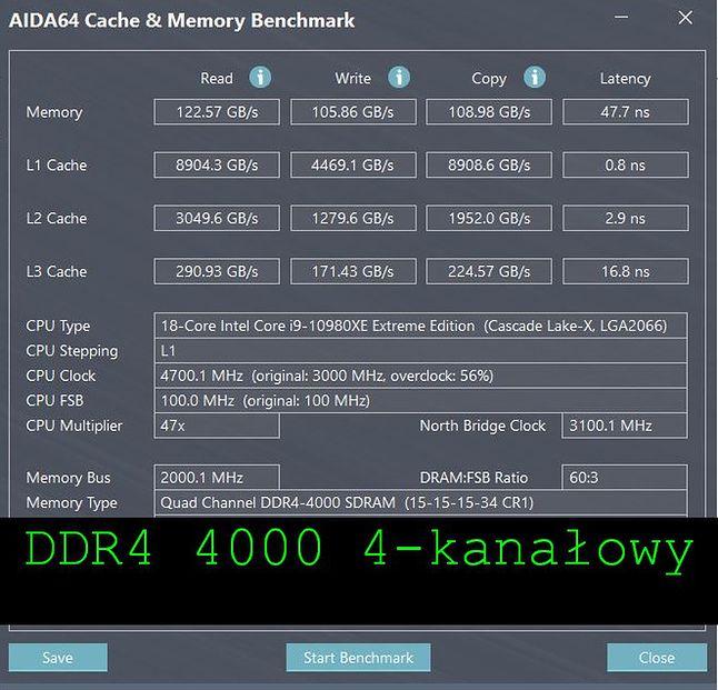 DDR4 4000 MHz CL15 QUAD CHANNEL