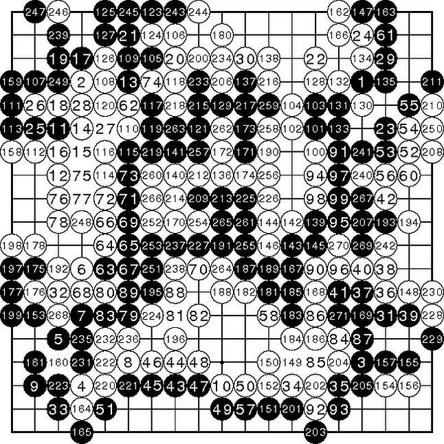 Opis 1 z 5 potyczek AlphaGo vs Fan Hui - wygrana AlphaGo