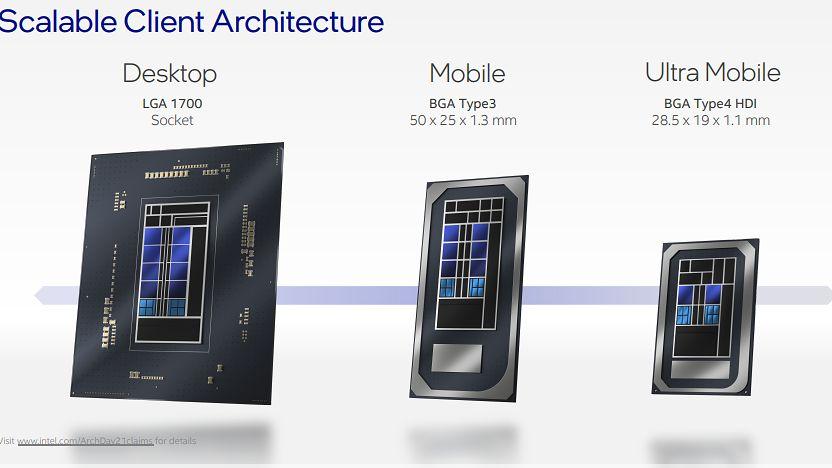 Procesory Alder Lake z różnych segmentów