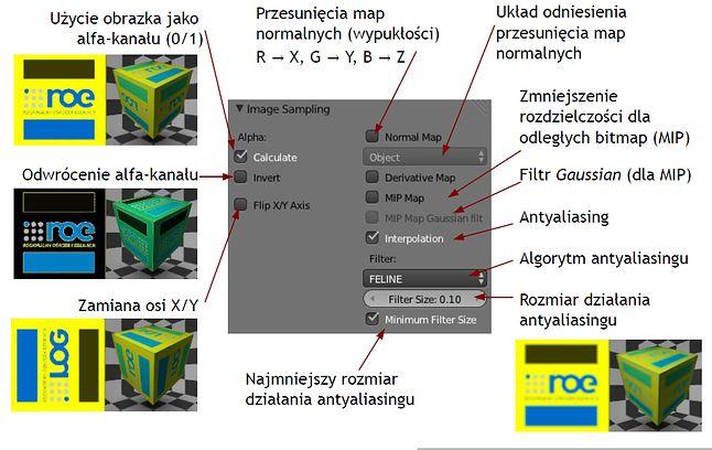 Image Sampling - dokładność renderowania obrazka tekstury