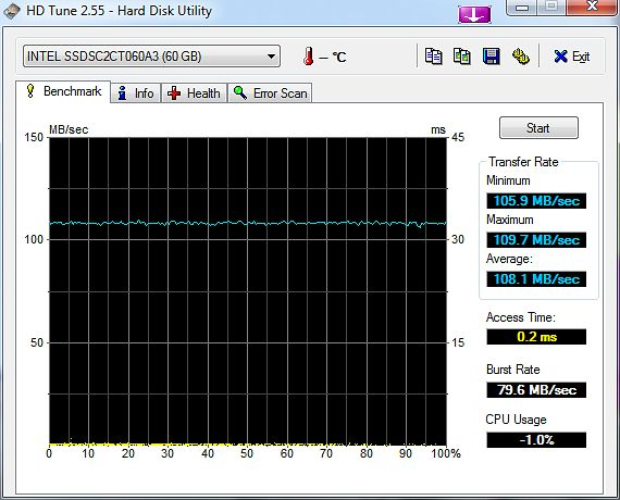 HDTune: dysk ssd w stacji dokującej
