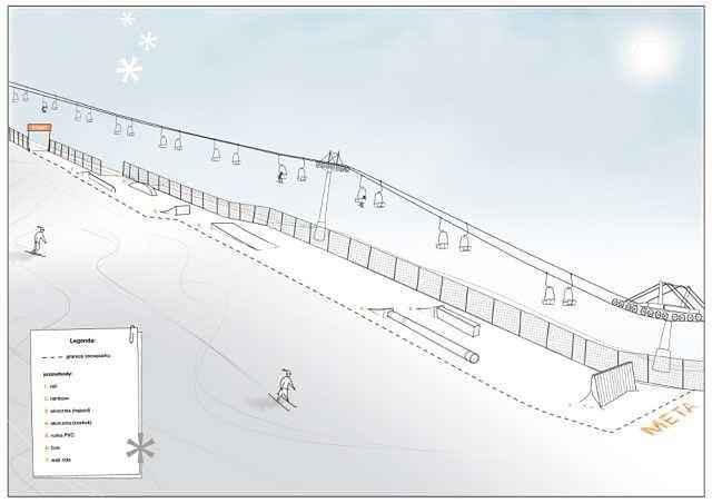 Czy w Warszawie powstanie snowpark?