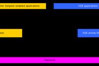KDE - przegląd nowości