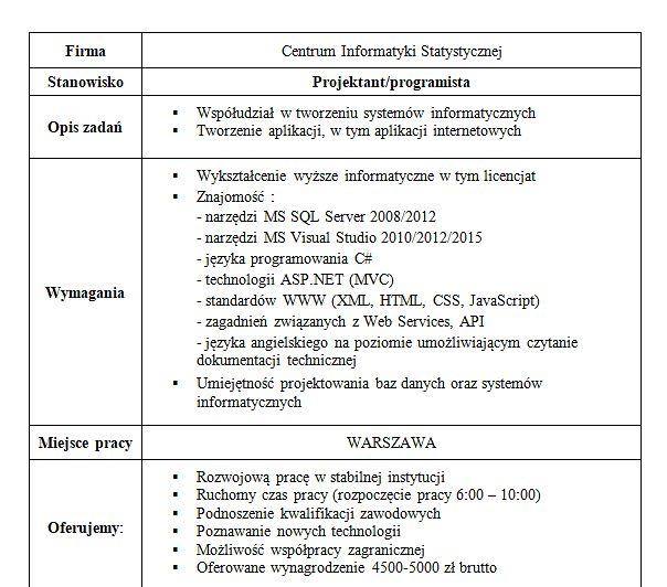 Wymagania z oferty pracy w GUS