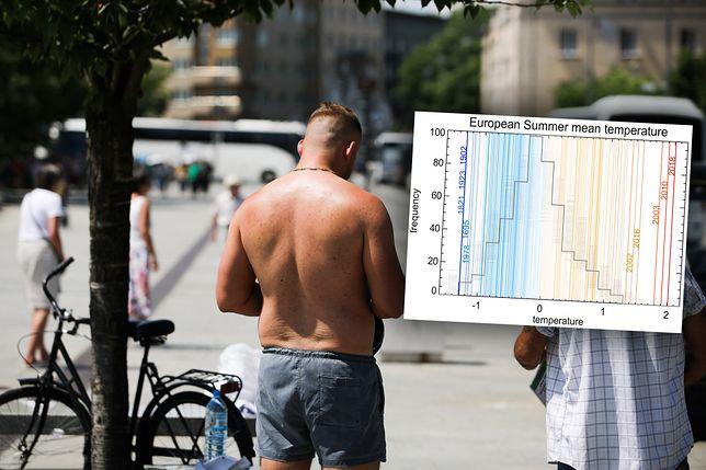 Upały w Polsce. Matka natura się wściekła, wysyła fale gorąca