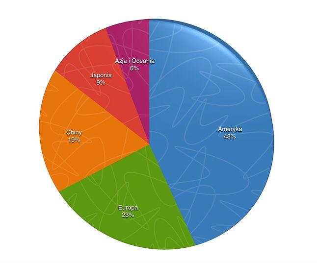 Mapa przychodów Apple.