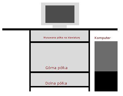 Schemat budowy biurka z widokiem na wnętrze. Zamykane na zamek drzwiczki pokrywały obszar od półki na klawiaturę po dolną