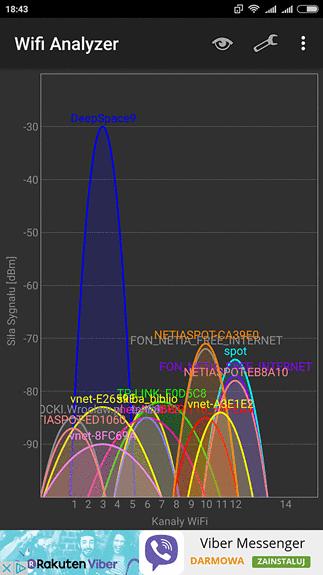 Wifi Analyzer / Android