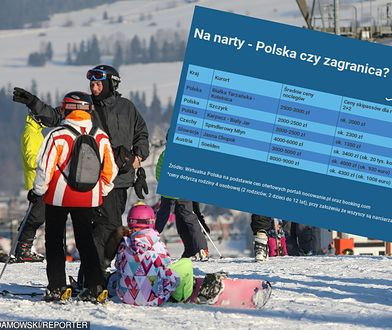 Białka, Szczyrk, Karpacz - te miejsca Polacy najchętniej wybierają na narty