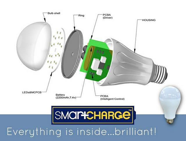 żarówka smartcharge