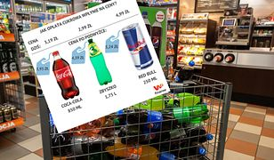 Opłata cukrowa w Polsce. Oto, o ile mogą wzrosnąć ceny