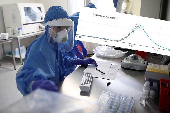 Koronawirus. Nowa prognoza epidemii przewiduje mocny spadek dziennych przypadków zakażeń