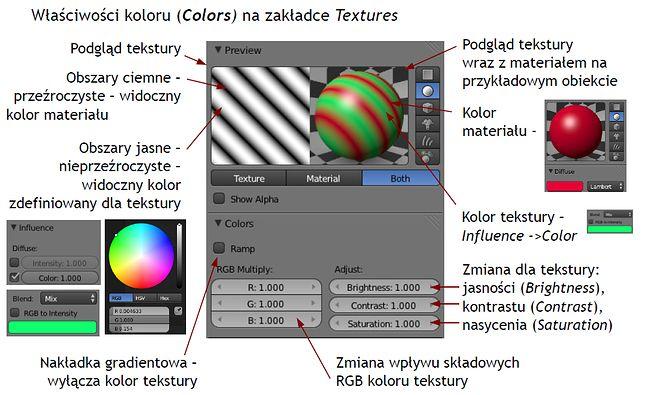 Wpływ tekstury na kolor materiału