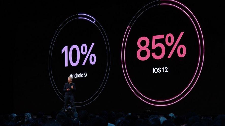 Apple WWDC: iOS 13. Co poza ciemnym motywem?