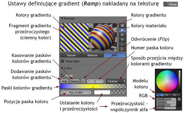 Ramp - gradient kolorów tekstury