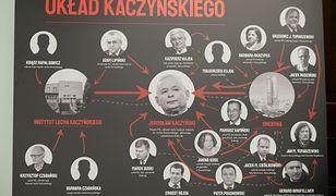 Straż Marszałkowska usunęła tablicę PO z Kaczyńskim. Dyrektor CIS wyjaśnia