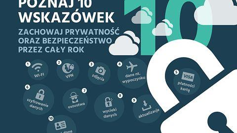 10 kroków do zachowania bezpieczeństwa i prywatności danych przez cały rok