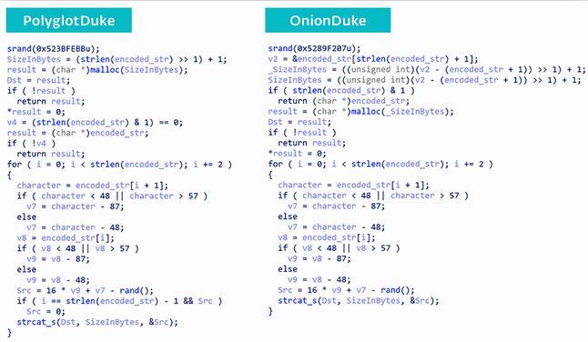 Podobne funkcje w PolyglotDuke i starszym OnionDuke (ESET)