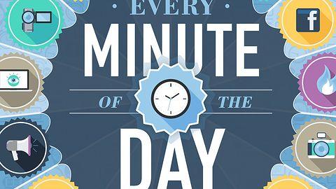 Ile danych pojawia się w Internecie w ciągu jednej minuty?