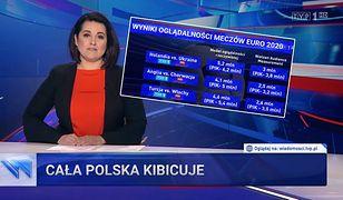 """""""Wiadomości"""" uderzają w metodologię Nielsena. """"Ich"""" Euro 2020 ogląda o wiele więcej widzów"""