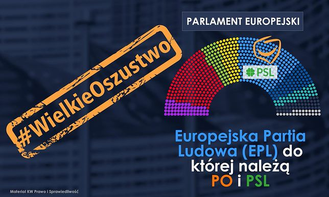 """PiS przekonuje, że PO w Europarlamencie zafunduje Polakom """"Wielkie Oszustwo"""""""