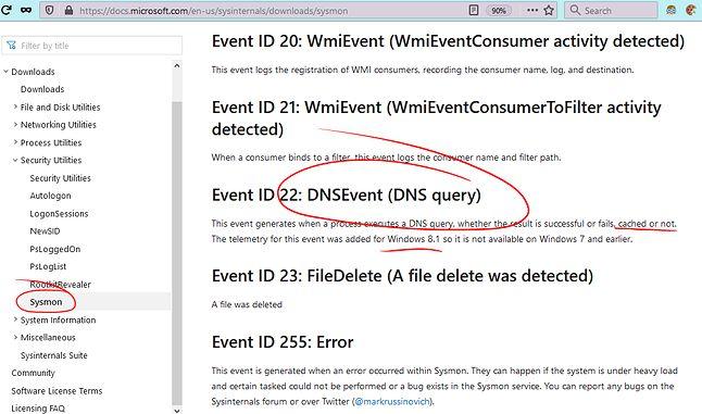 Ruch DNS można badać, pod warunkiem, że nie jest samowolką