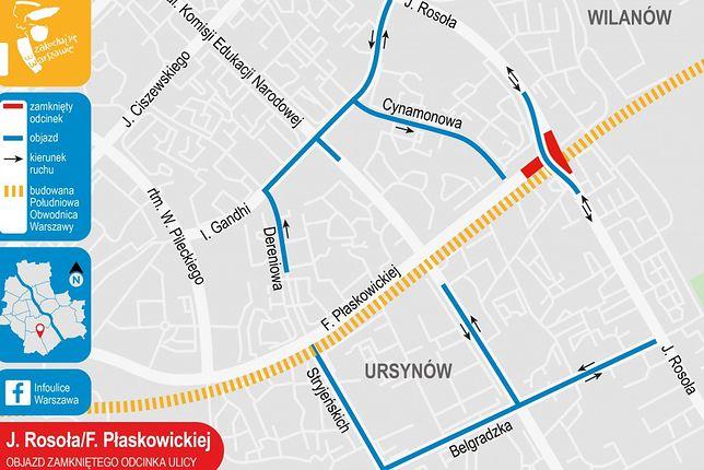 Nadchodzą zmiany w ruchu na Południowej Obwodnicy Warszawy