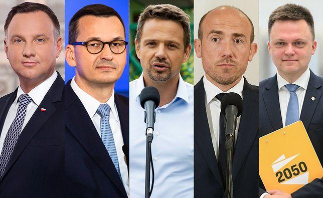 Polityczni wygrani i przegrani 2020 roku okiem ekspertów