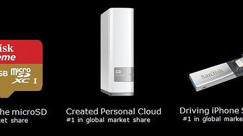 SanDisk Ultra 400 GB, SanDisk iXpand Base oraz WD My Cloud Home