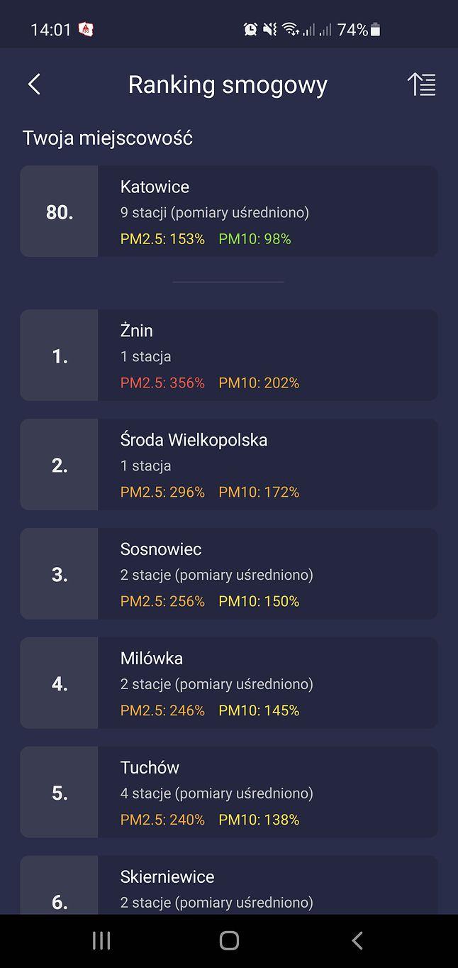 Smog Polska