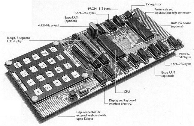 Sinclair MK 14