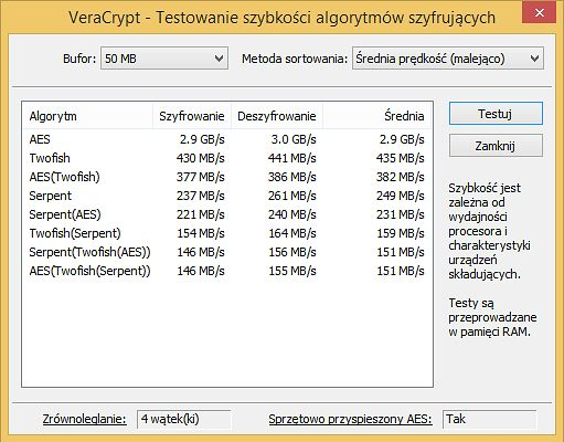 Na mobilnym Core i5 ok. 3 GB/s dla AES to dobry wynik. Na desktopowym Core i7 udało się uzyskać 6 GB/s