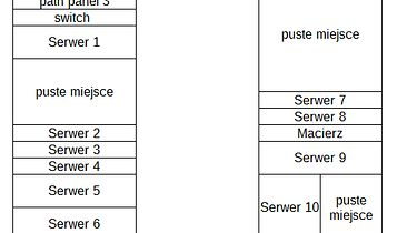 Specjalista ds. teleinformatycznych i optymalizacja zasilania w serwerowni  cz.74