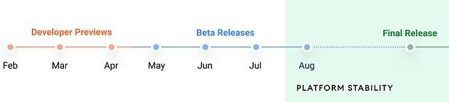 Finalna wersja Androida 12 ma być gotowa w II połowie roku, fot. Google.