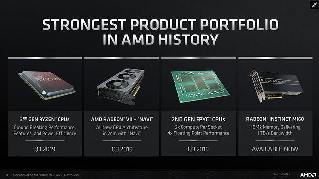 Harmonogram najbliższych premier AMD / Fot. Materiały prasowe