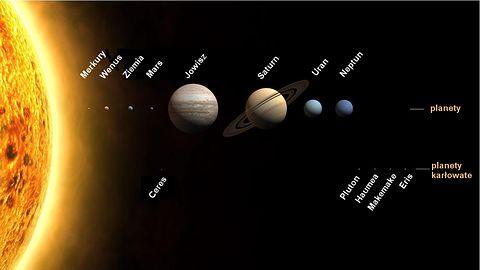 Wszechświat , Kosmos