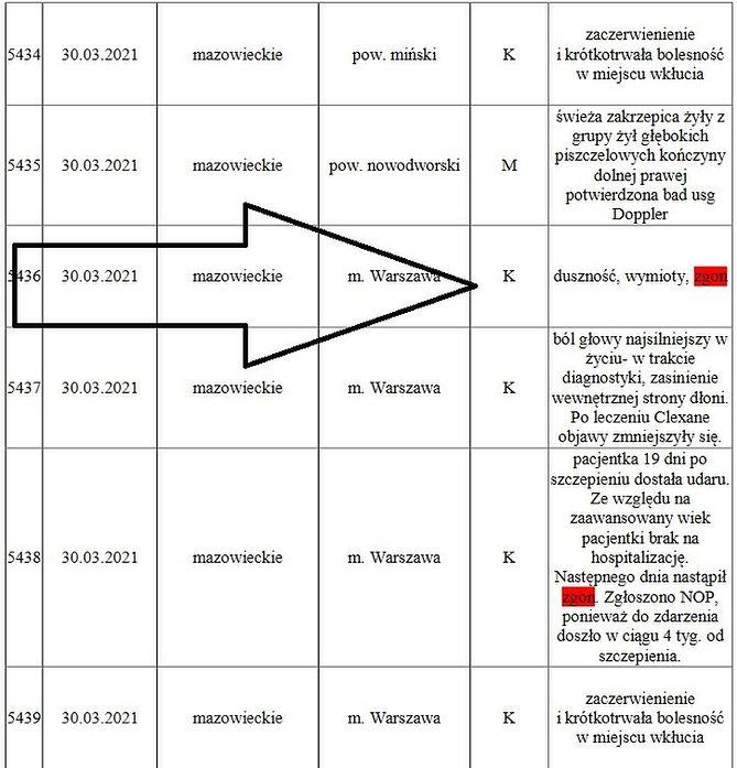 Rejestr NOP po szczepieniach przeciwko COVID-19
