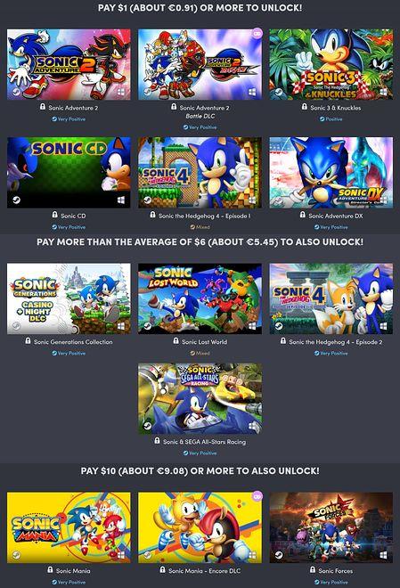 Sonic w najnowszej paczce Humble Bundle. Jest sporo gier