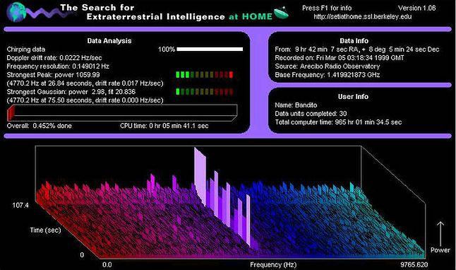 Oznaką obcych mógłby być np. taki wykres. Czasem pojawiał się w wersji klasycznej SETI@Home i wzbudzał emocje. I ja miałem podobny, ciągły sygnał lecz nikt nie ogłosił, że to informacje od obcych. Może to tylko zakłócenia wygenerowane przez mikrofalówkę.