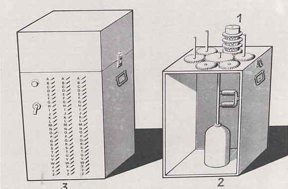 Uproszczony schemat bomby Rejewskiego