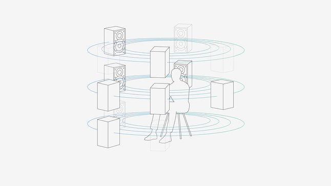 Dźwięk obiektowy oplata nas w 360 stopniach i może w znaczący sposób odmienić wrażenia płynące z gier, fot. Sony