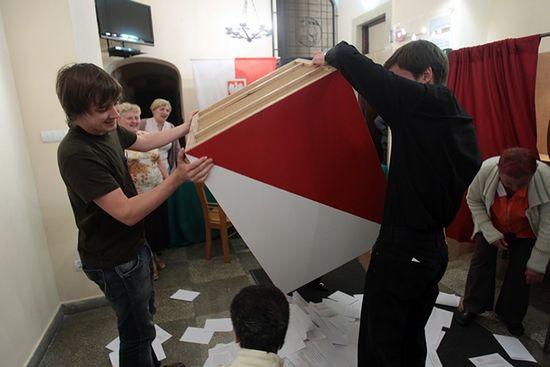 Rynki finansowe nie zauważyły polskich wyborów