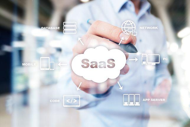 Oprogramowanie dla biznesu w wersji ekonomicznej - System SaaS dopasowany do potrzeb Twojej firmy