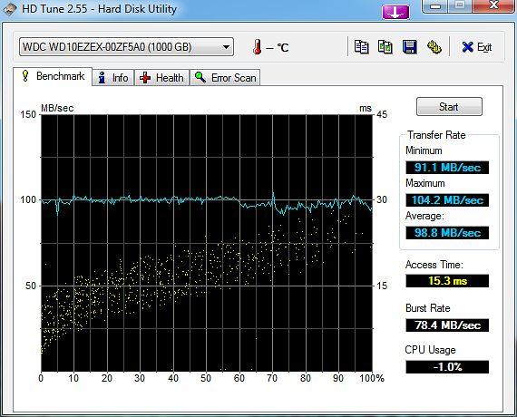 HDTune: WD Blue 1TB
