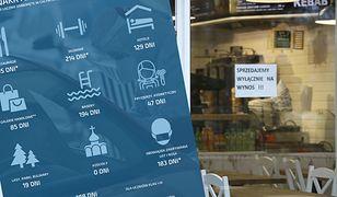 Koronawirus w Polsce już od roku. Sześć miesięcy bez knajp, siedem bez siłowni. Kościoły zamknięcie ominęło