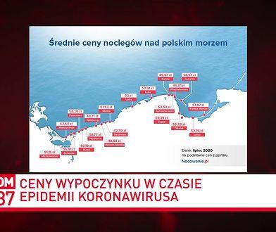 Gdzie w tym roku Polacy pojadą na wakacje? Ekspert przedstawia najnowsze dane